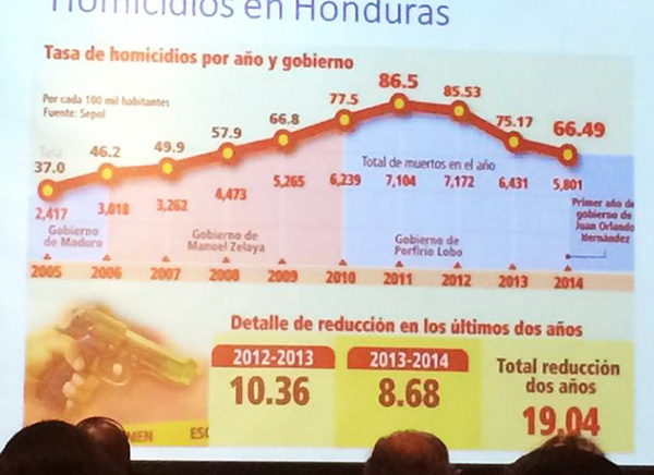 Conferencia Regional sobre Calidad de Datos de Homicidios