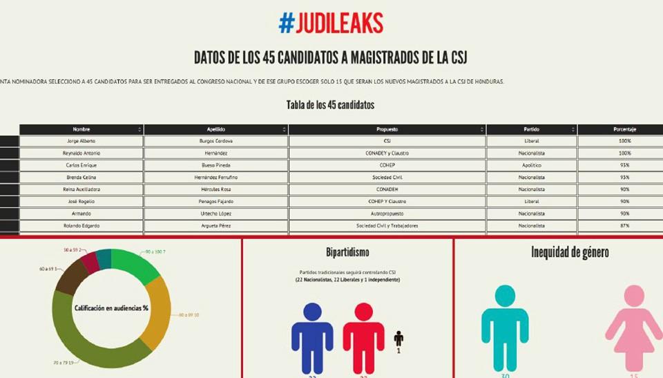 judileaks2