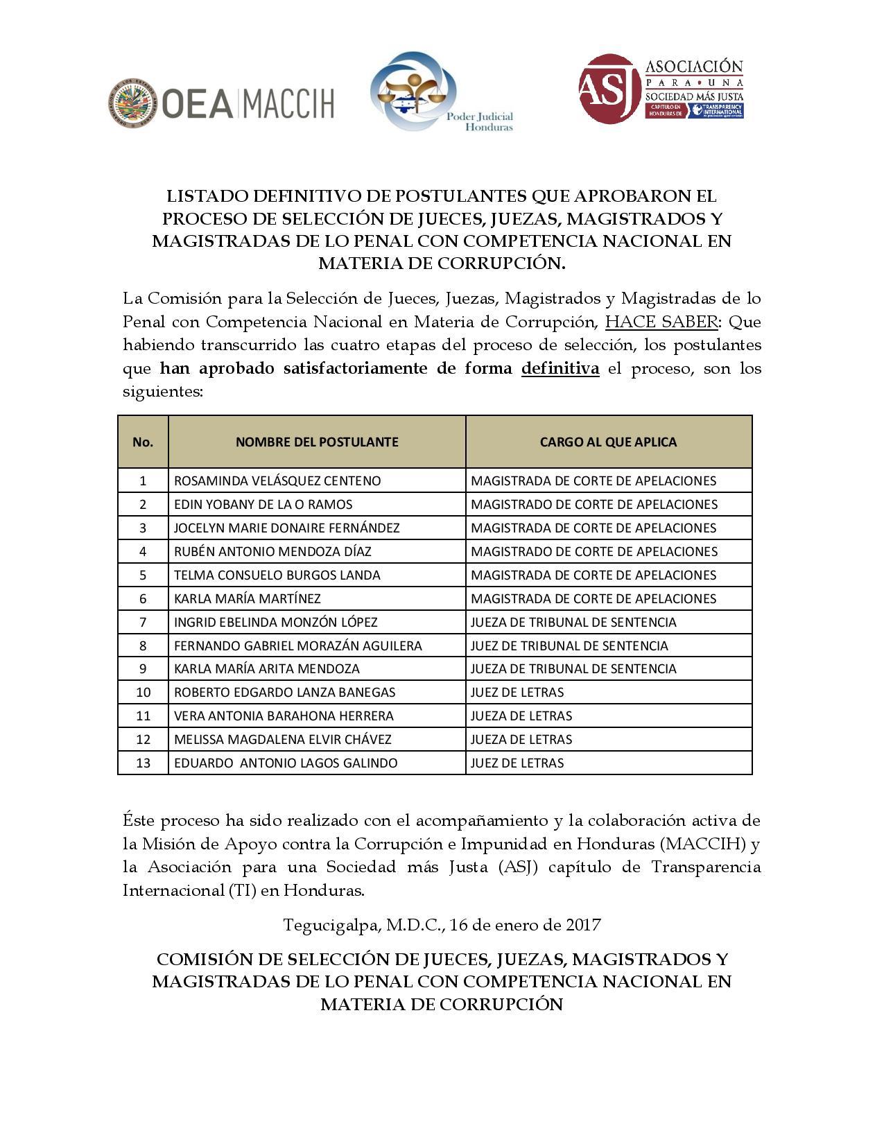 listado jueces y magistrados anticorrupción
