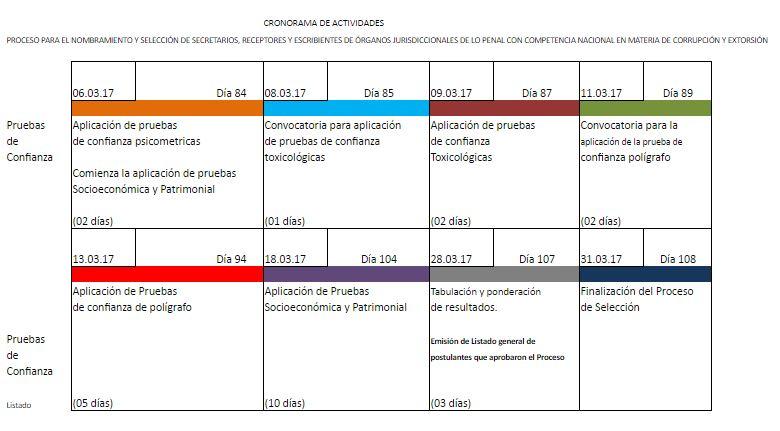 cronograma2