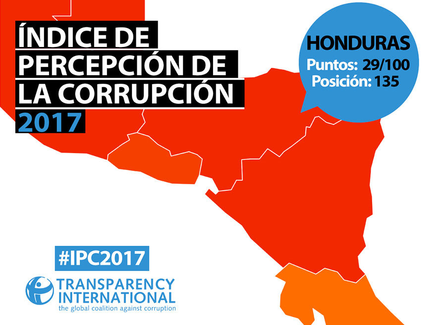 ipc2017 reultado