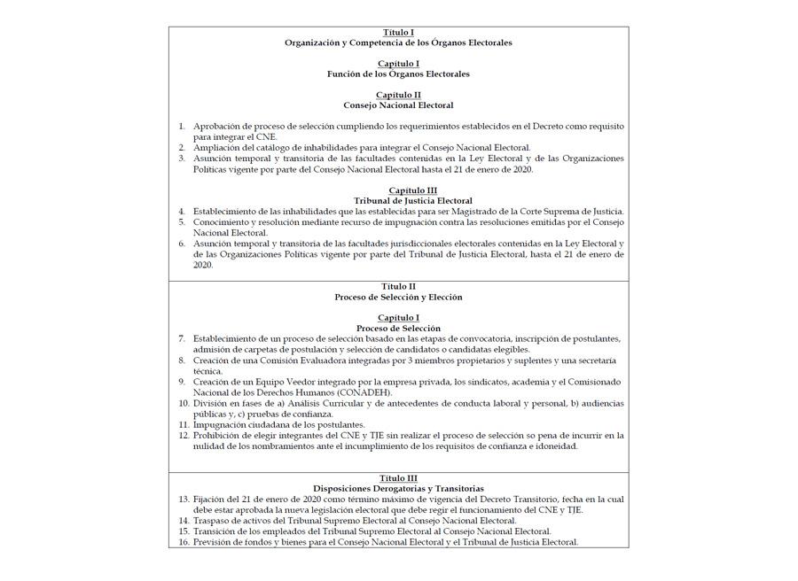 propuesta ley organos electorales