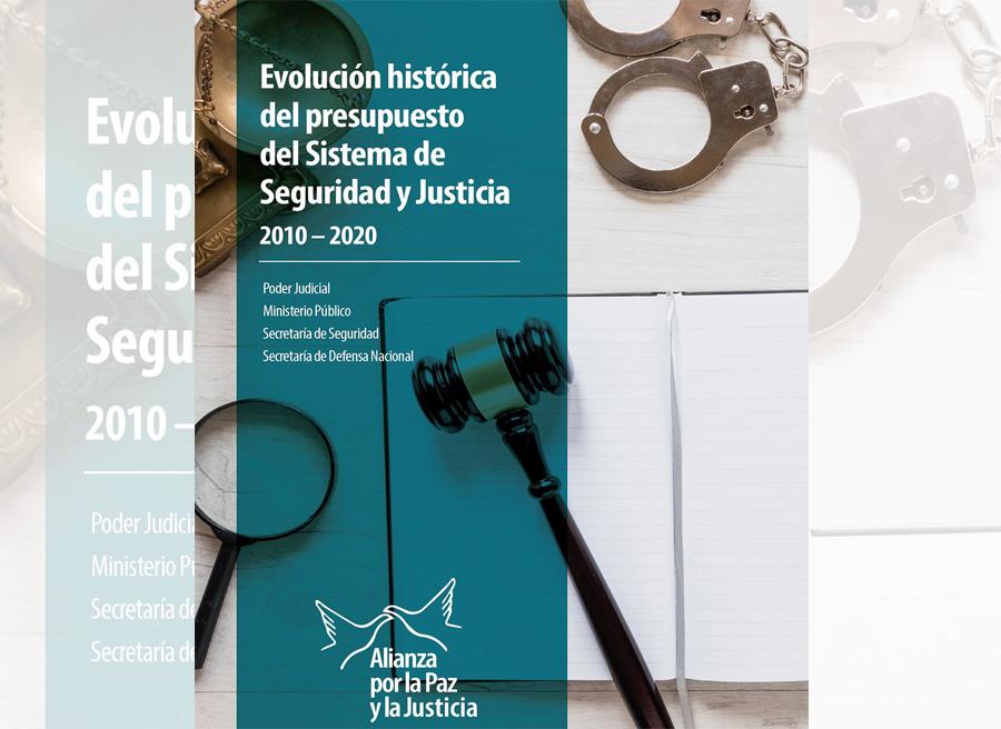 informe Evolucion Historica del Presupuesto